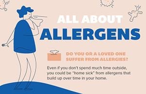 Allergy Proofing Your Home